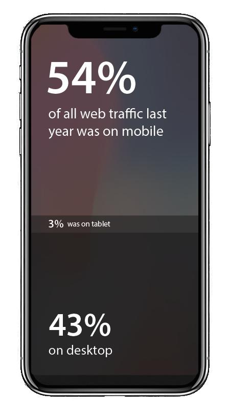mobile vs desktop